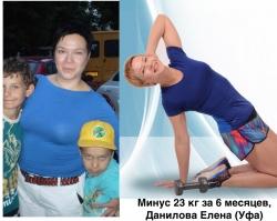 Уфимцев научат управлять своим весом бесплатно