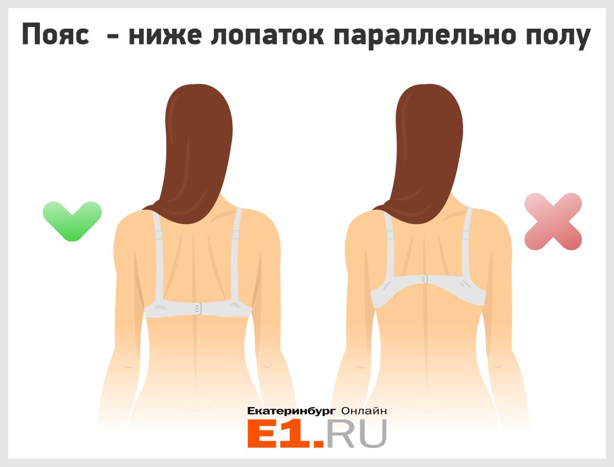 Только не пуш-ап: ликбез от уральского эксперта по белью — о том, что прилично надевать под платье