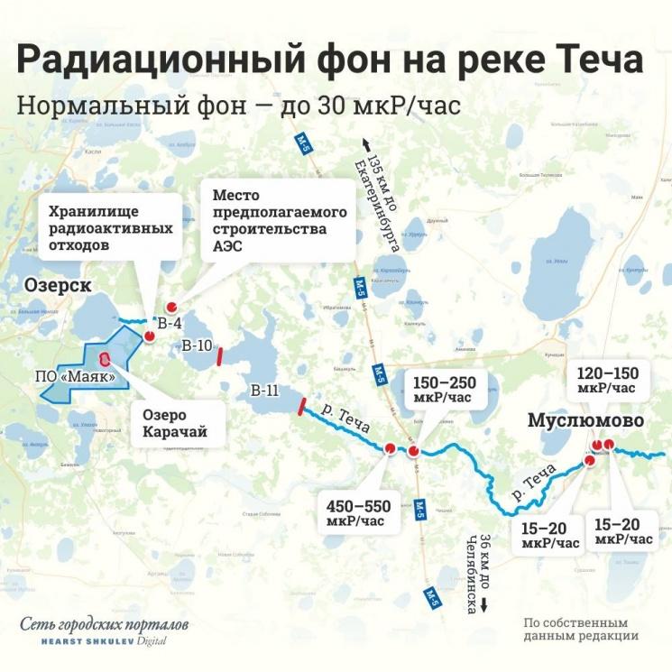 Форсаж Течи: мы узнали, сколько хапнешь радиации по пути из Екатеринбурга в Челябинск на М-5