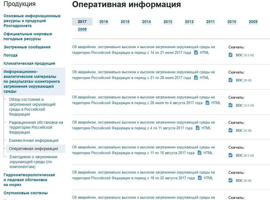 Скрин сайта Росгидромета с отчётами за 2017 год: пугающие заголовки — как под копирку