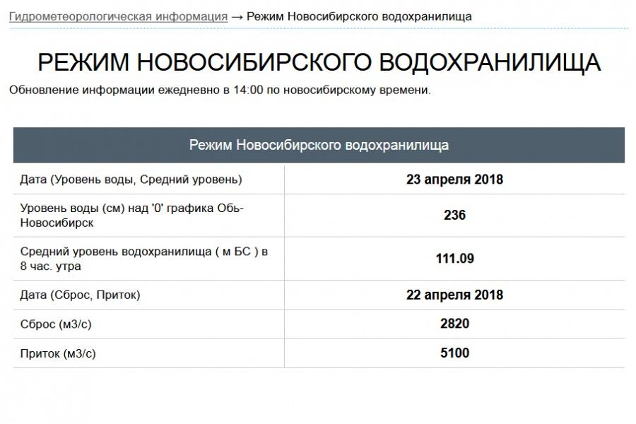 Чеки для налоговой Цветочный проезд справку из банка Машкова улица