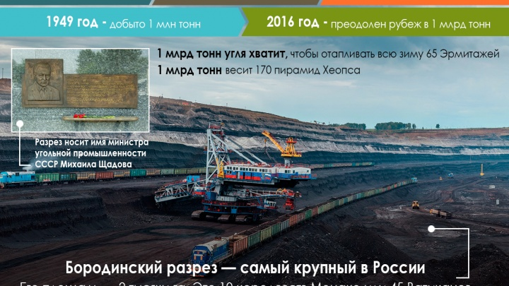 Повод для гордости: в нашем крае работает самый большой в стране угольный разрез