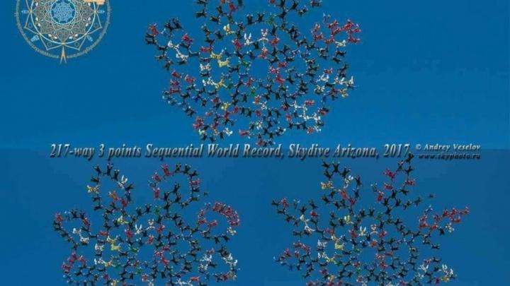 Башкирские спортсмены поставили мировой рекорд по перестроению в воздухе