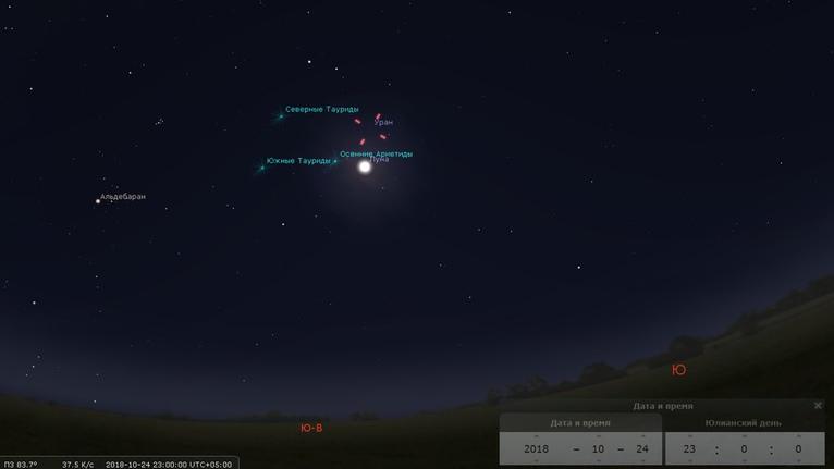 Увидеть небесные тела можно будет ближе к ночи