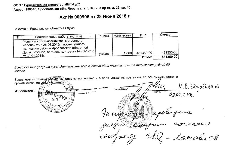 Информация об исполнении контракта опубликована на портале Госзакупок