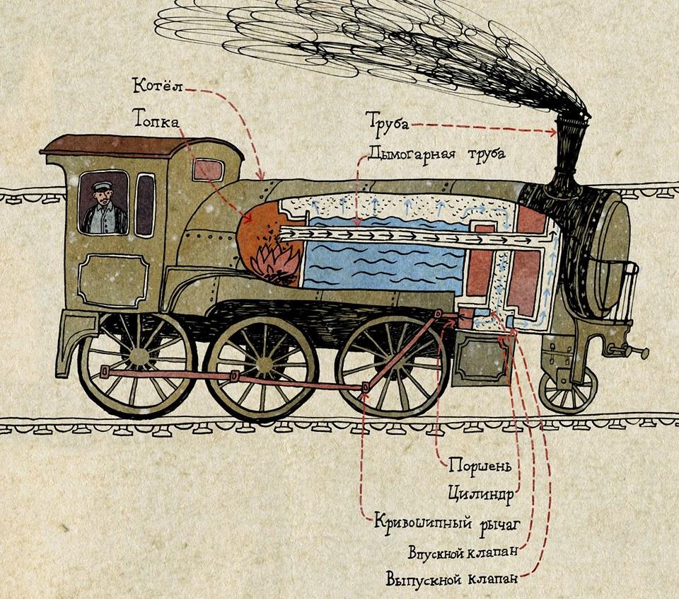 Иллюстрация Анны Десницкой к книге «Метро на земле и под землей» издательства «Пешком в историю»