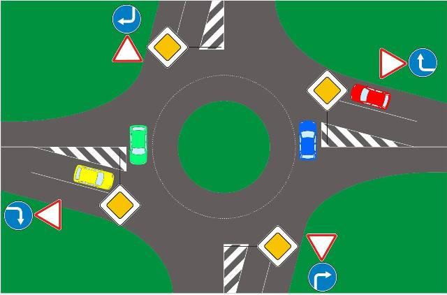 Самые запутанные круговые перекрёстки