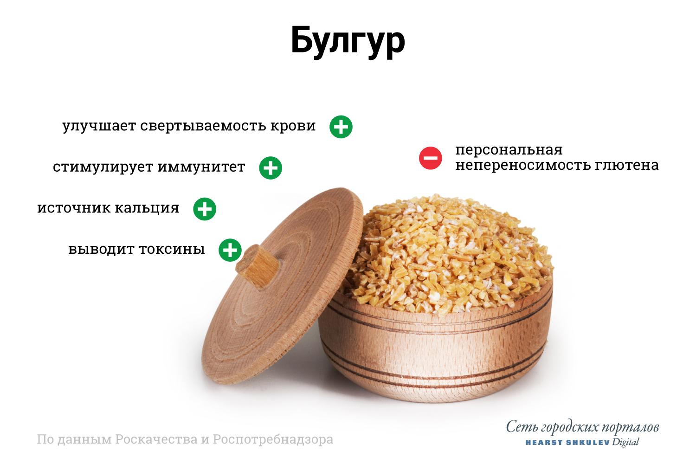 Булгур — главный источник витамина К