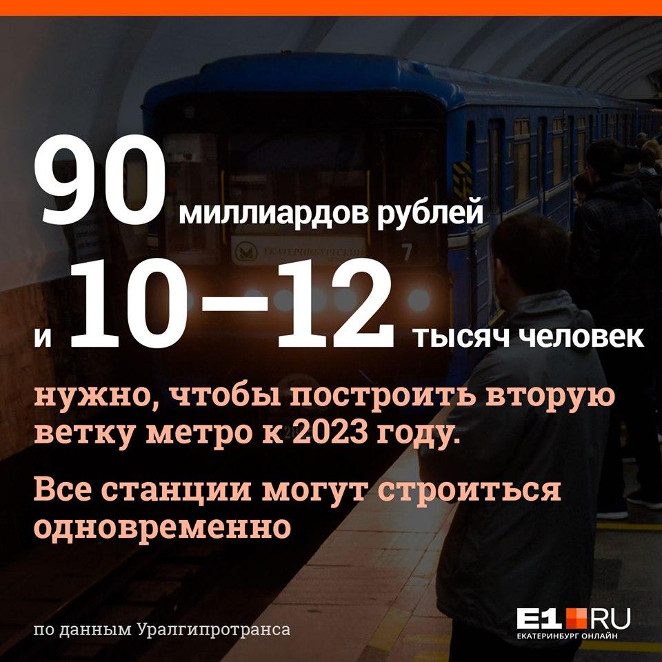 Неужели дождемся? Вторую ветку метро в Екатеринбурге спроектируют до конца года