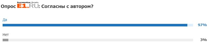 Подавляющее большинство читателей согласились с учительницей