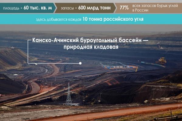 Канско-Ачинский угольный бассейн — вторая по масштабам угольная топливно-энергетическая база России