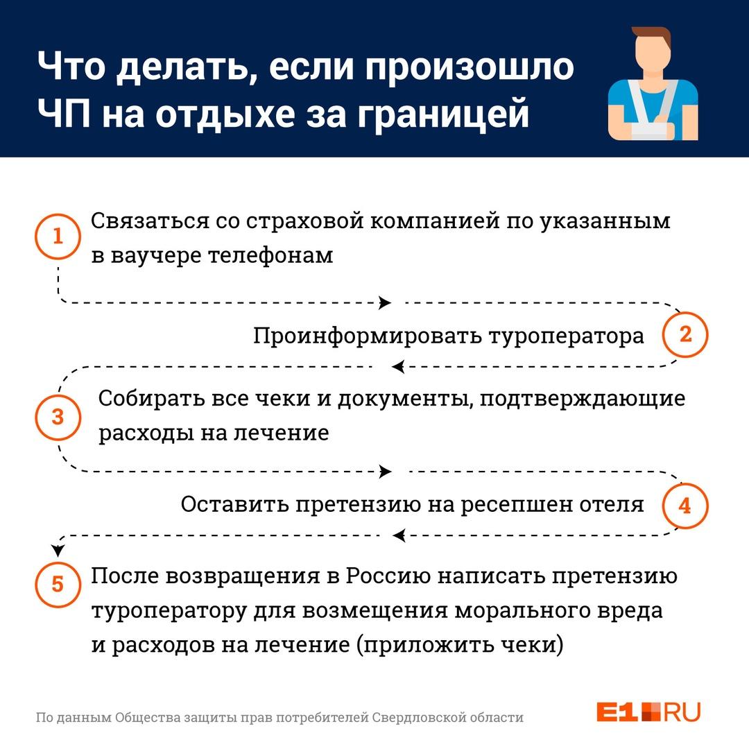 Куда звонить и бежать за помощью, если с вами что-то случилось на отдыхе: инструкция Е1.RU