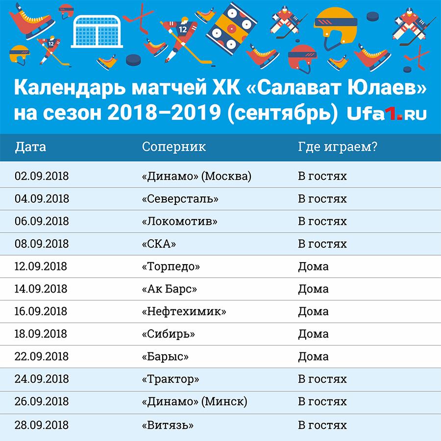 С сентября по февраль: с кем сыграет в сезоне «Салават Юлаев»