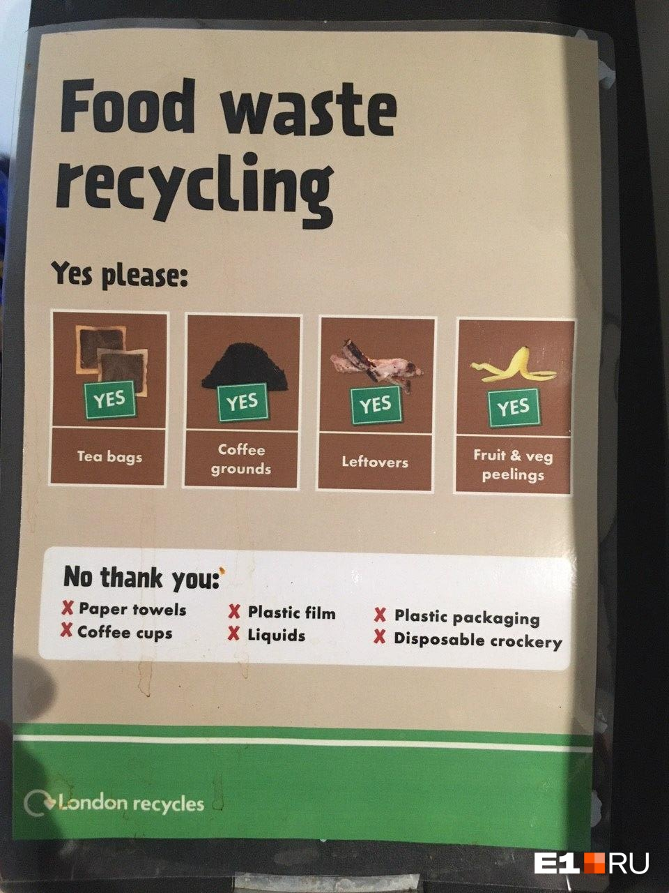 Что можно складывать в контейнер с пищевыми отходами, а что — нет