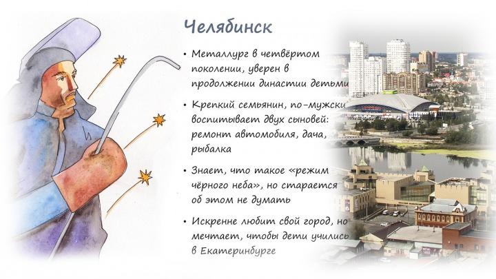 Художница нарисовала типичных жителей городов России. Догадайтесь, кто представляет Челябинск