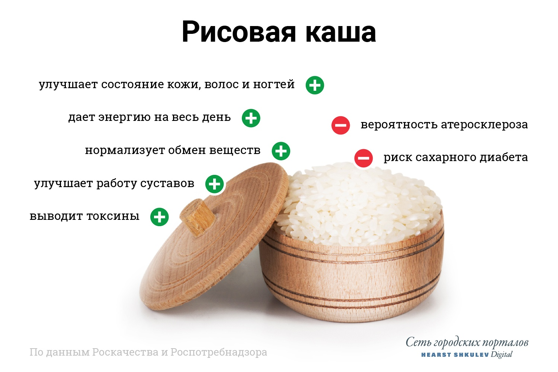 Чем меньше обработки, тем полезнее рис