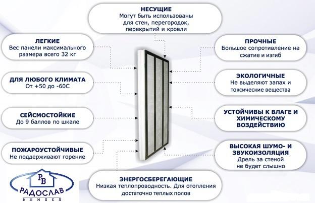 Омским дачникам поможет быстро и недорого построить дом компания «Радослав»