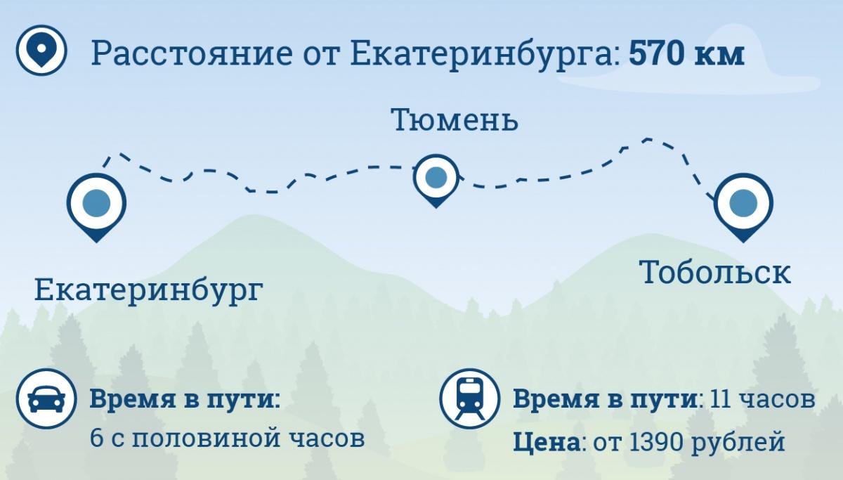 Маршрут выходного дня: сибирская каторга, путь Ермака и Конёк-горбунок в Тобольске