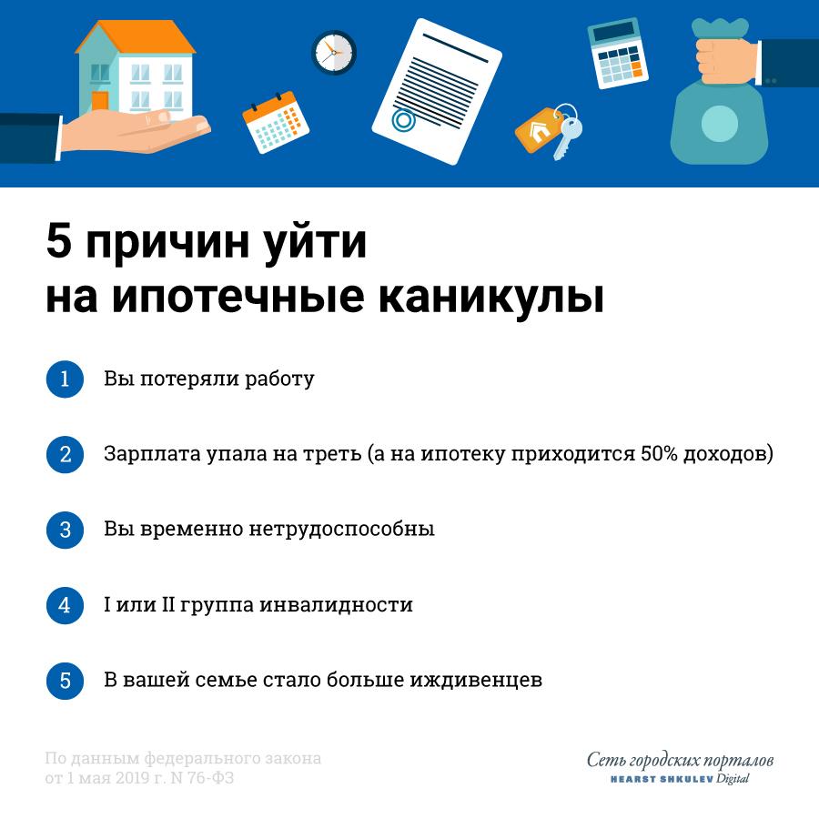 Напомним вам, когда можно попросить банк об отсрочке или снижении платежа: достаточно попадать под одну из этих категорий