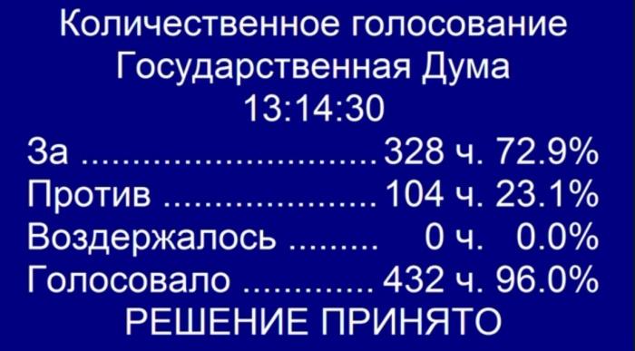 Большинство депутатов проголосовали за повышение пенсионного возраста