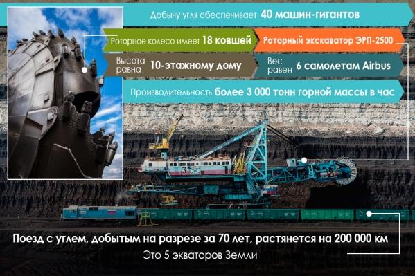 Бородинскому разрезу — 70 лет. Вся история — в одной картинке