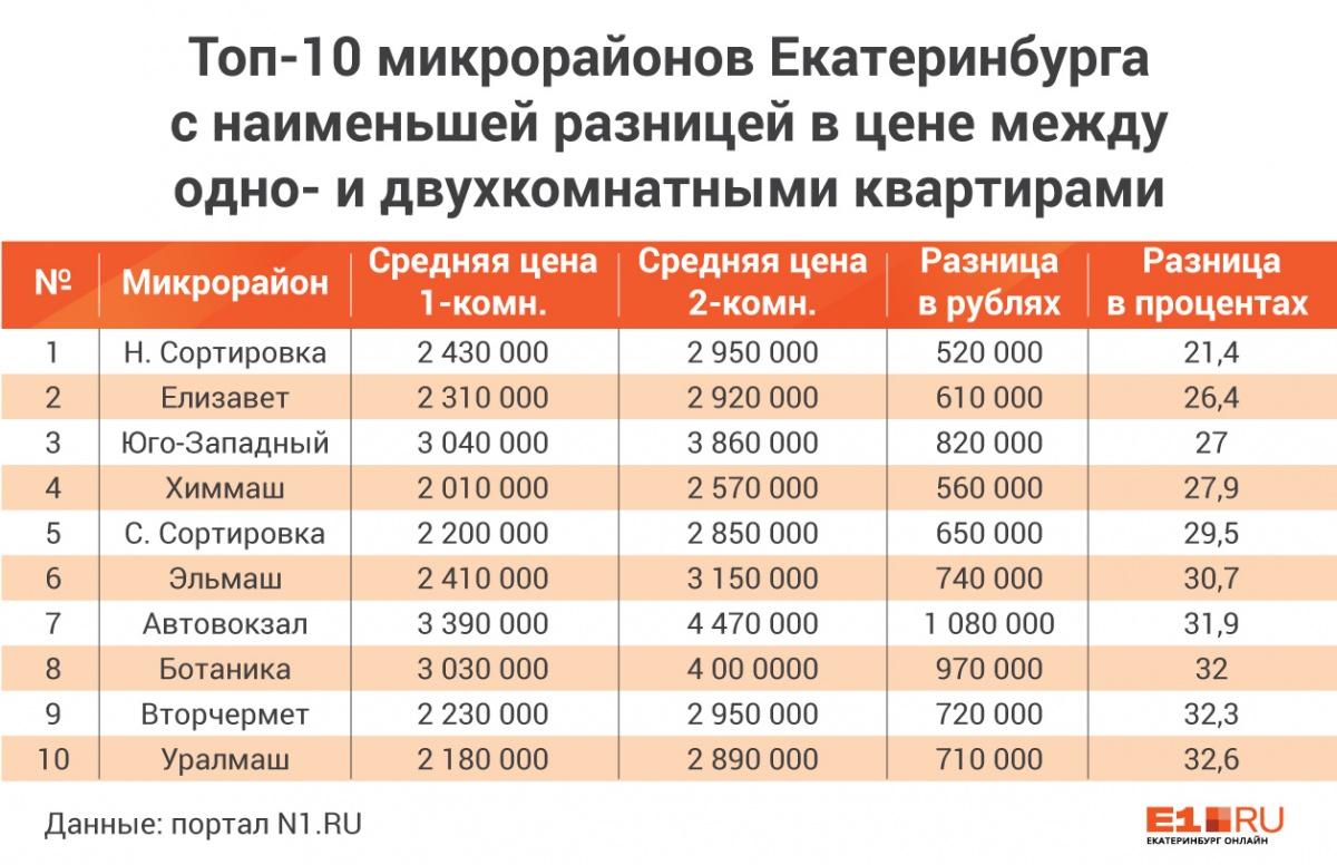 devushek-ekaterinburg-ochen-deshevo-onlayn-porno-konchili-pryamo-v-pizdu