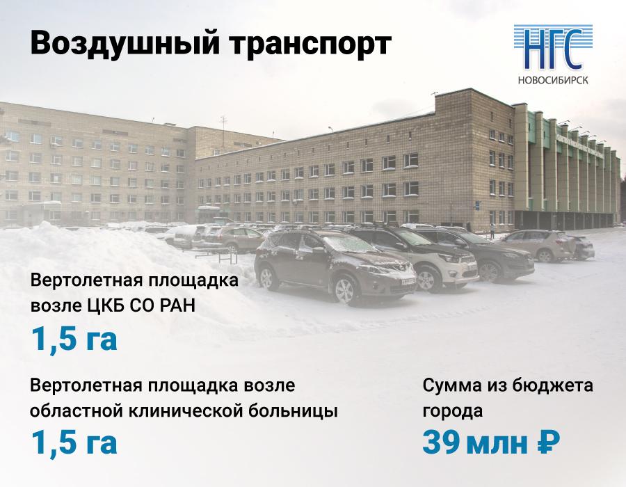 В программе развития транспортной инфраструктуры прописано строительство двух вертолётных площадок возле больниц