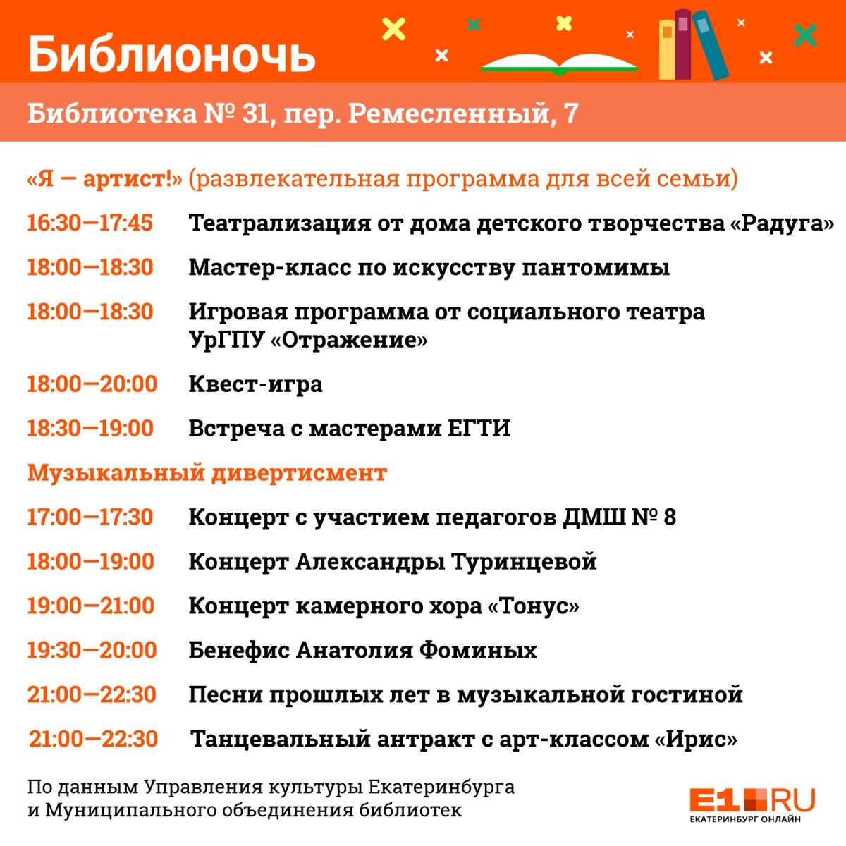 Научат быстро читать и устроят модный показ: рассказываем, как в Екатеринбурге пройдет «Библионочь»
