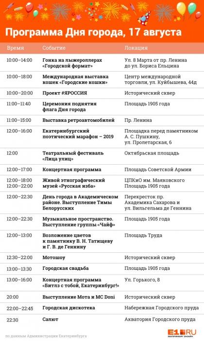 Список основных мероприятий, запланированных на День города