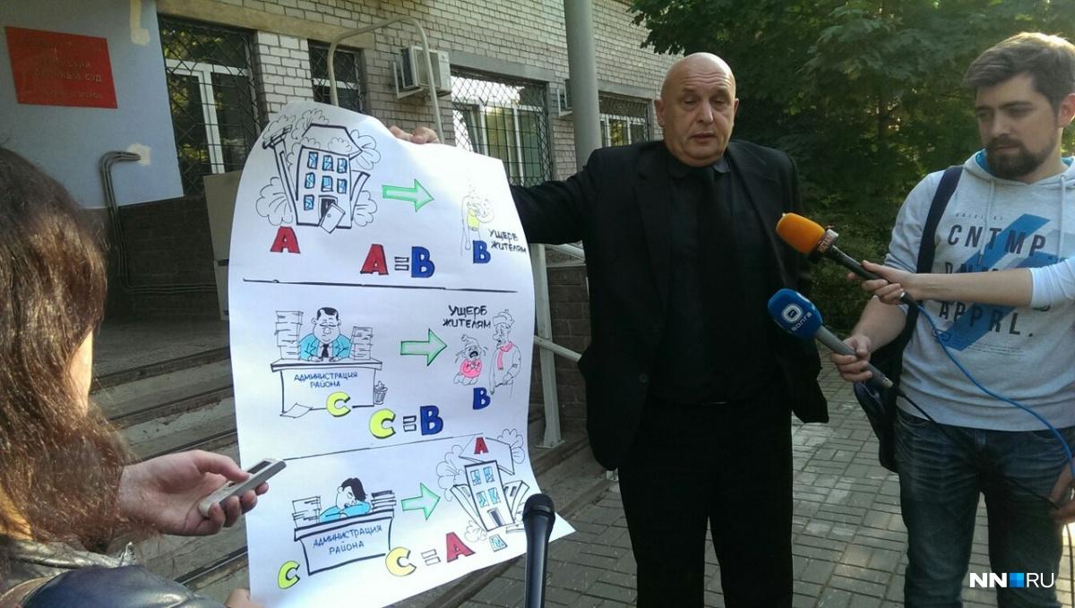 Руководитель администрации Нижнего Новгорода считает «политическим шоу» суд вотношении него