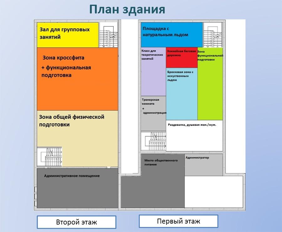 Предварительный план здания после реконструкции