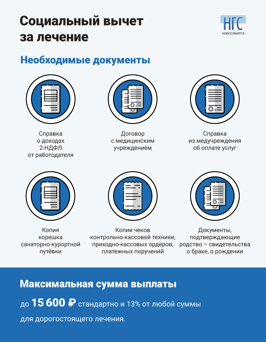 Купить справку 2 ндфл Достоевского улица документы для кредита в москве Квесисская 2-я улица