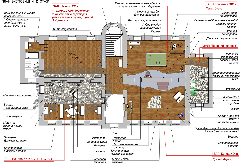 Схема залов будущего музея
