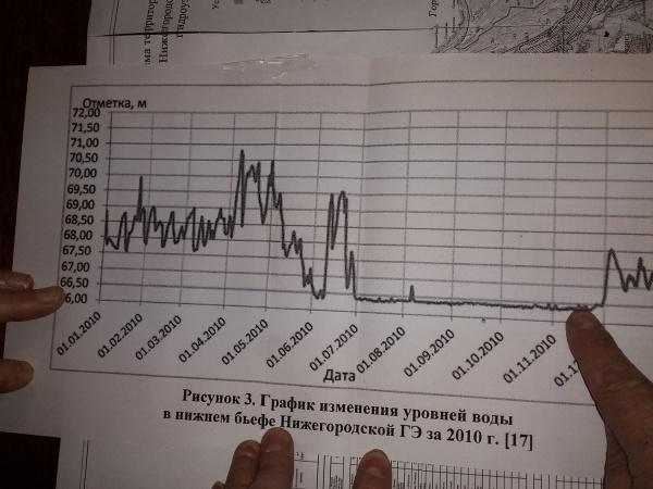 Алексей Волков уверен, что плавный сброс воды позволит поддерживать уровень для судоходства как минимум до августа