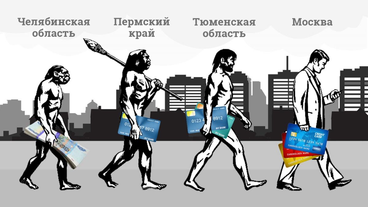 Челябинская область сильно отстаёт от Москвы и уступает соседним Тюмени и Перми по развитию безналичной оплаты