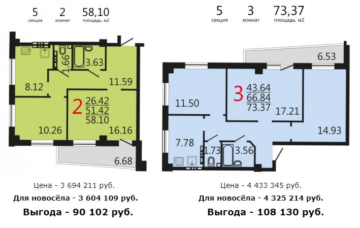 На некоторые двух- и трехкомнатные квартиры еще остались специальные цены