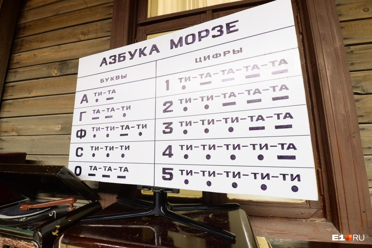 Радиоприемники и азбука Морзе нашли широчайшее применение в мореплавании. Торговые суда и боевые корабли получили возможность обмениваться информацией на расстоянии многих миль