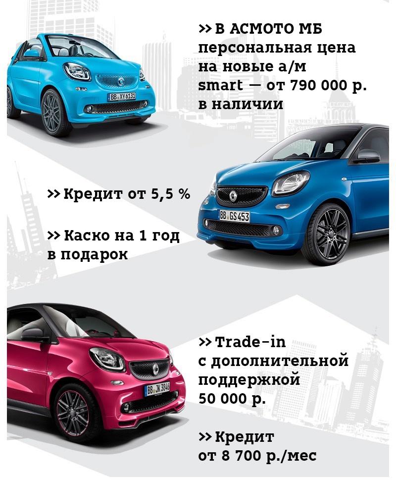 В Екатеринбурге вывели формулу идеального городского автомобиля