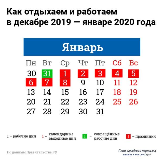 Кредит без подтверждения дохода тольятти