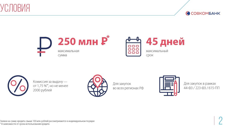 Условия предоставления тендерного кредита на Fintender.ru