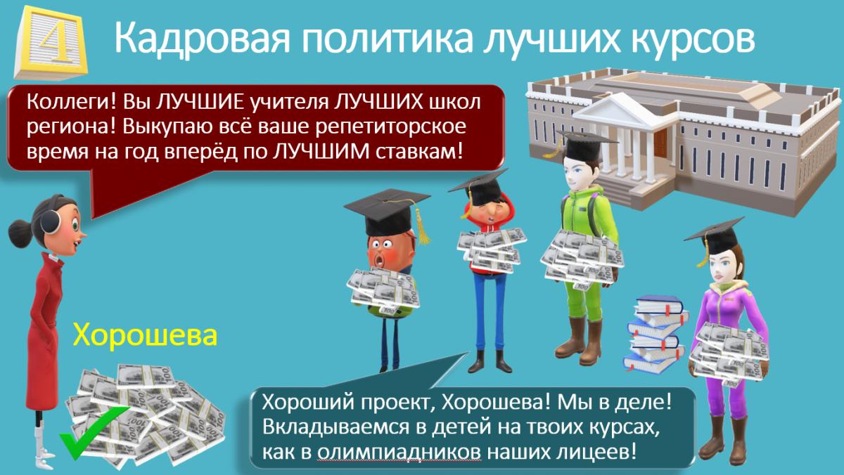 Невосполнимый удар по рынку лучших репетиторов Екатеринбурга — лидирующие курсы выкупают всё их время на год вперёд по 5000 рублей за занятие