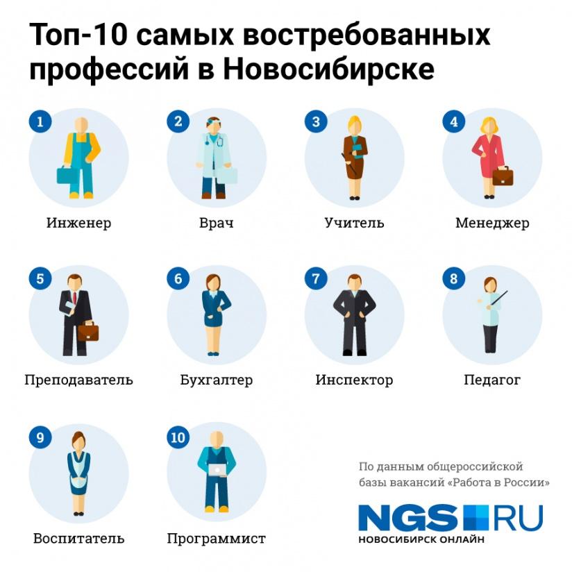 Ищу работу в новосибирске для девушки заработать моделью онлайн в наро фоминск
