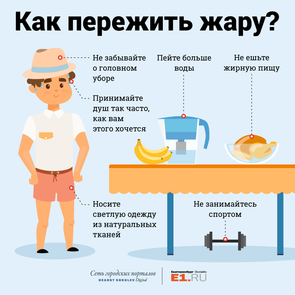 Вот это зной! В МЧС предупредили, что на Урал придёт жара до +36 градусов