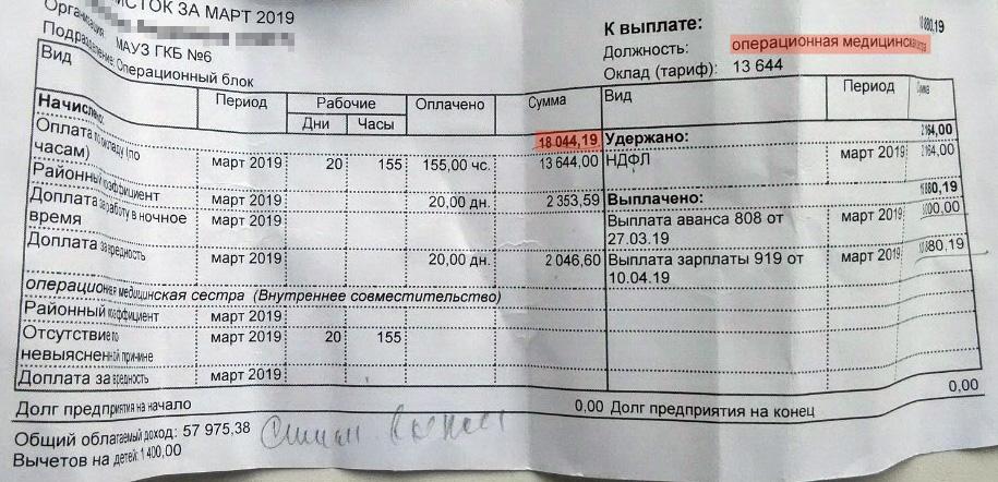 Зарплата операционной медсестры в больнице далека от индикатива майских указов Владимира Путина