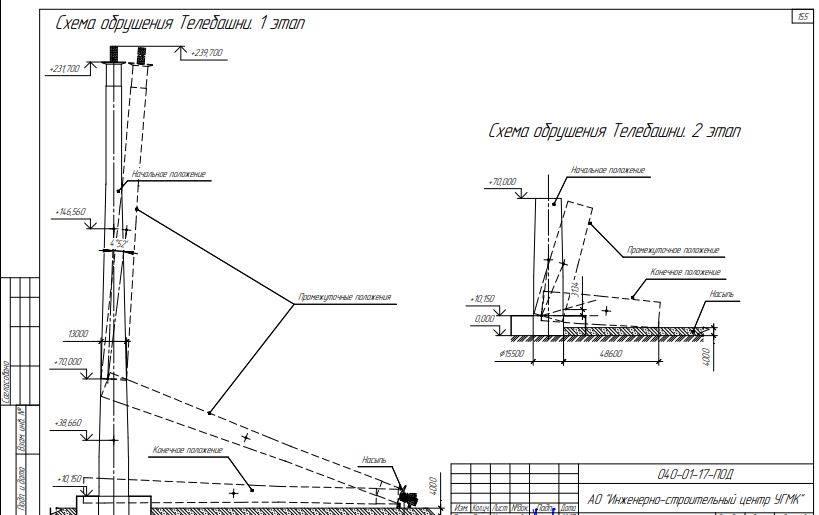 Башня должна быть «взорвана» на уровне 70 метров и на уровне 10 метров, с разницей между взрывами около минуты