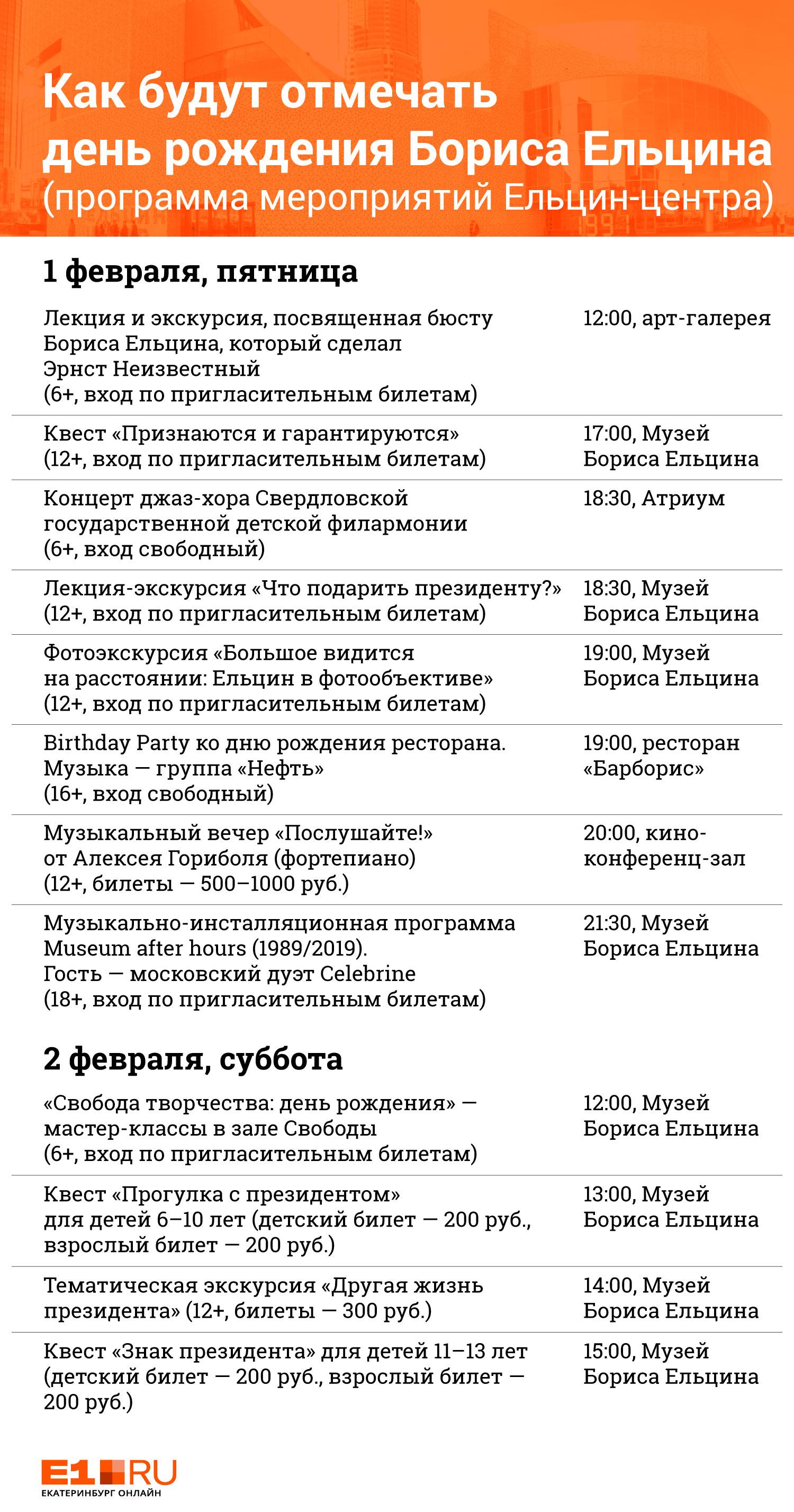В Ельцин-центре в день рождения первого президента расскажут, что ему дарили и как он жил: программа