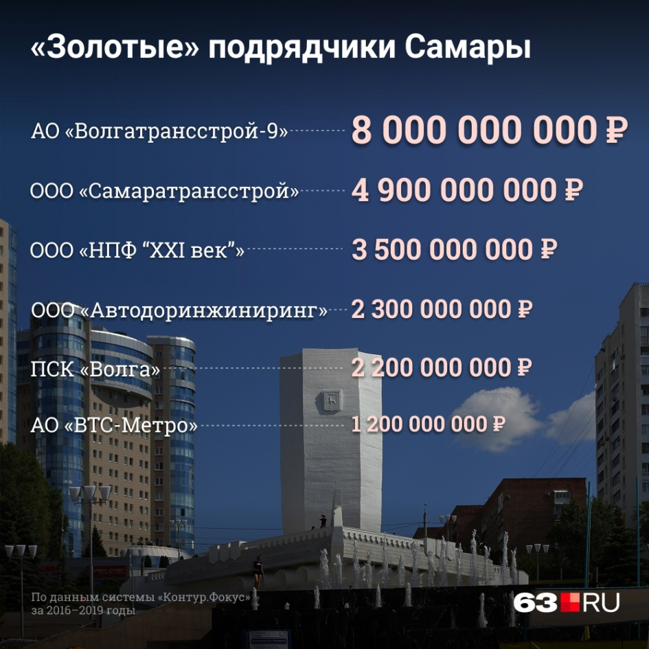 Инфографика: Дмитрий Гладышев
