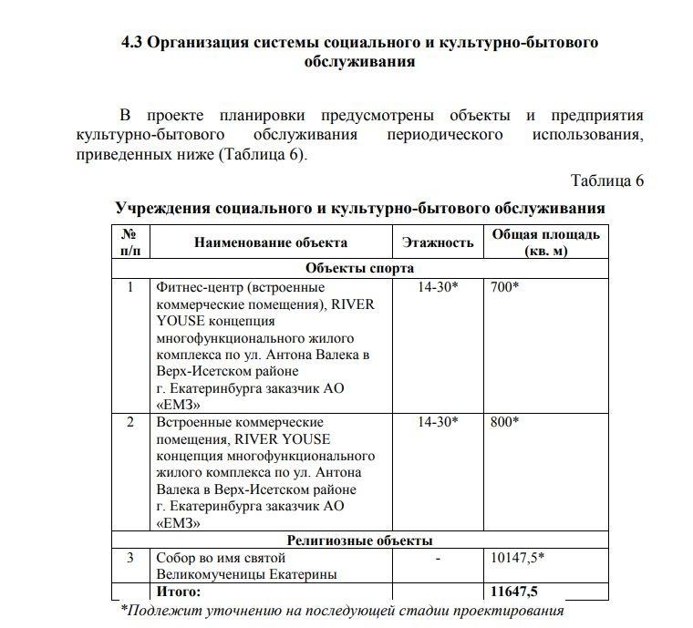 Это материалы из пояснительной записки, опубликованной на сайте администрации города. Планы о фитнес-центре остались, сказали в УГМК
