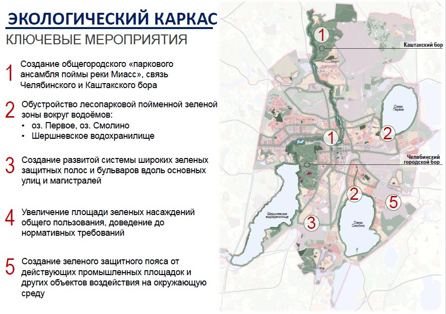 Потенциал есть: авторы генплана рассказали, в какую сторону будет расширяться Челябинск