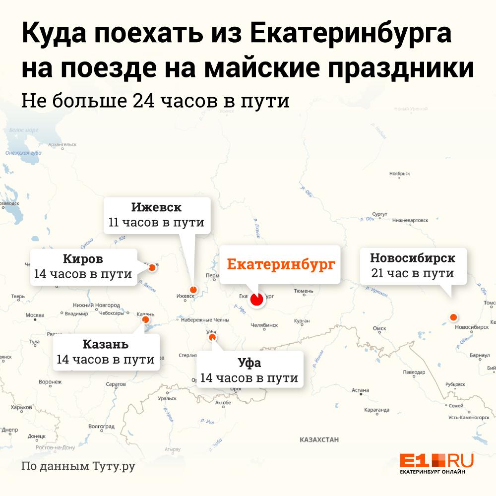Вагон впечатлений: куда сбежать из Екатеринбурга на майские праздники на поезде